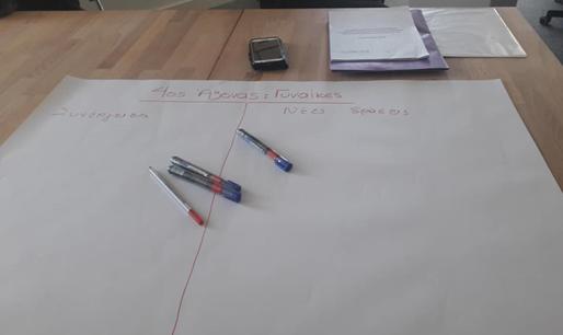 Εργαστήριο καινοτομίας(innovation lab) - Σημειώσεις